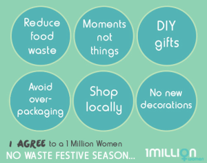 Join the No Waste Holiday Season